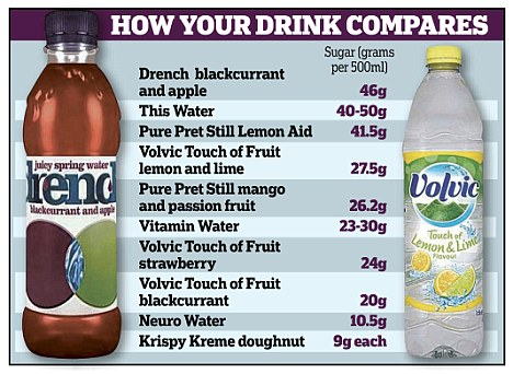 How Much Water Should You Drink To Lower Blood Sugar